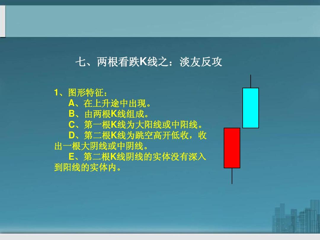 k线图看跌主要形态经典图解